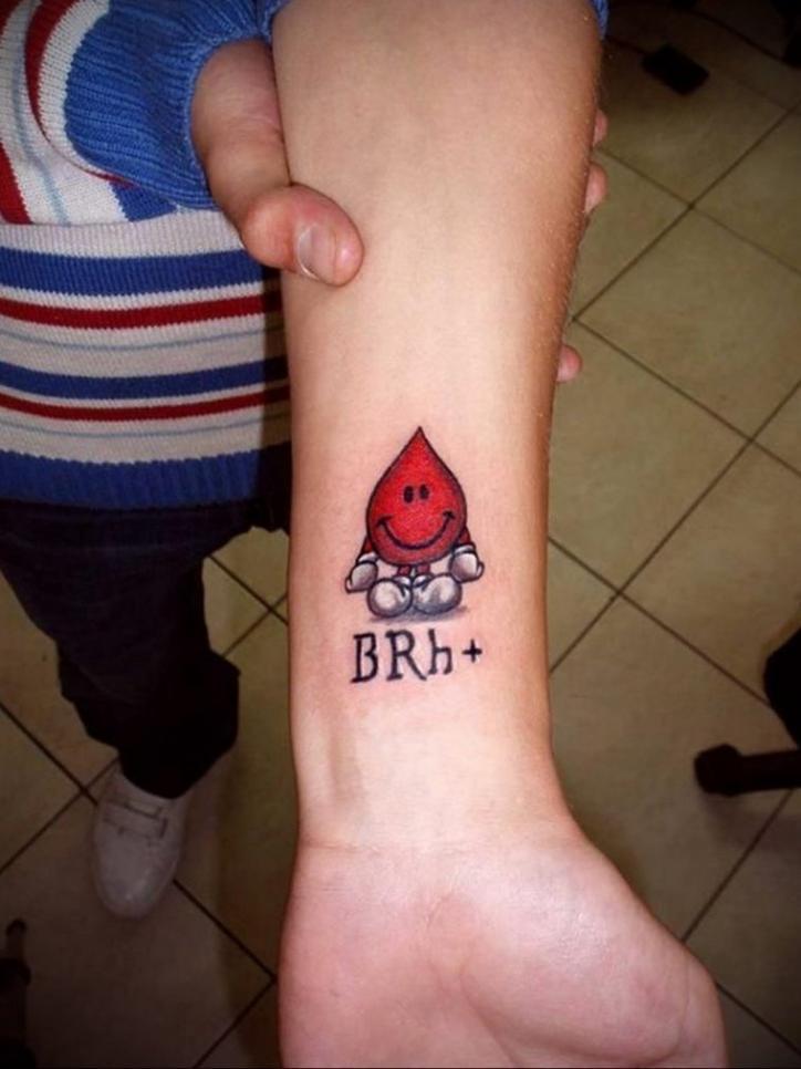 Группа крови Татуировка эскизы